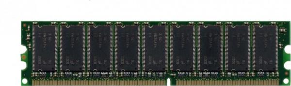 ASA5505-MEM-512=